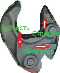 Конструкция ключа КТГУ