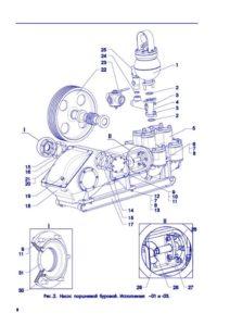 Насос поршневой НБ-32