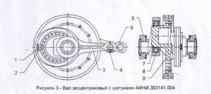 Вал эксцентриковый АФНИ.303141.004 001
